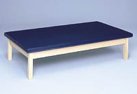 B454 Mat Table