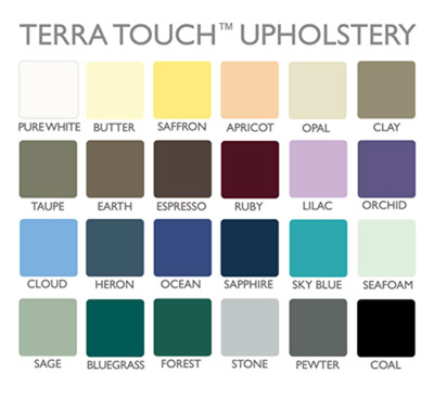 Exam Table Color Chart